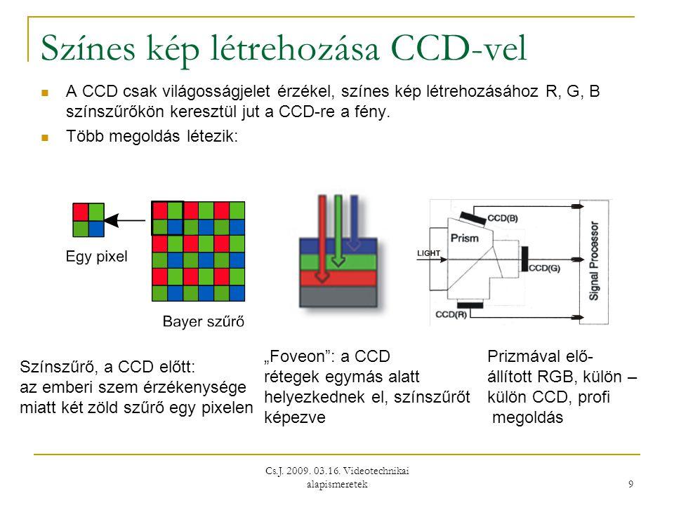 Cs.J. 2009. 03.16. Videotechnikai alapismeretek 9 Színes kép létrehozása CCD-vel  A CCD csak világosságjelet érzékel, színes kép létrehozásához R, G,