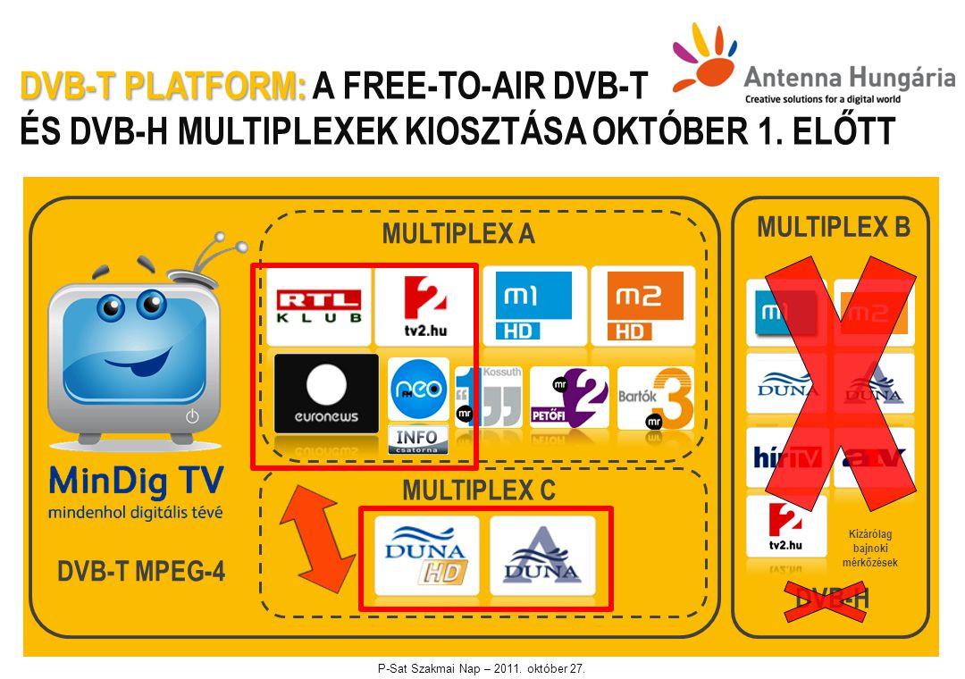 DVB-T PLATFORM: DVB-T PLATFORM: A MULTIPLEXEK ÁTSZERVEZÉSE, KÖZSZOLGÁLATI MULTIPLEX KIALAKÍTÁSA MULTIPLEX A: KÖZSZOLGÁLATI DVB-T MPEG-4 MULTIPLEX C: KERESKEDELMI MULTIPLEX B CSALÁDI CSOMAG P-Sat Szakmai Nap – 2011.