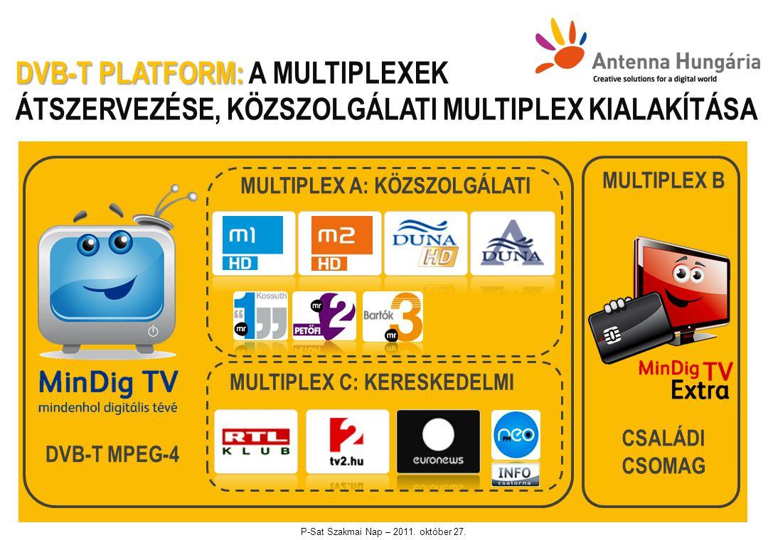 DVB-T PLATFORM: DVB-T PLATFORM: A MULTIPLEXEK ÁTSZERVEZÉSE, KÖZSZOLGÁLATI MULTIPLEX KIALAKÍTÁSA MULTIPLEX A: KÖZSZOLGÁLATI DVB-T MPEG-4 MULTIPLEX C: K