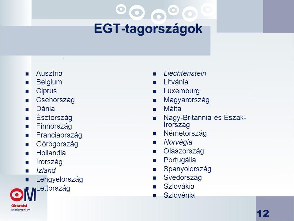 12 EGT-tagországok n Ausztria n Belgium n Ciprus n Csehország n Dánia n Észtország n Finnország n Franciaország n Görögország n Hollandia n Írország n