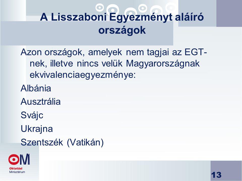 13 A Lisszaboni Egyezményt aláíró országok Azon országok, amelyek nem tagjai az EGT- nek, illetve nincs velük Magyarországnak ekvivalenciaegyezménye: