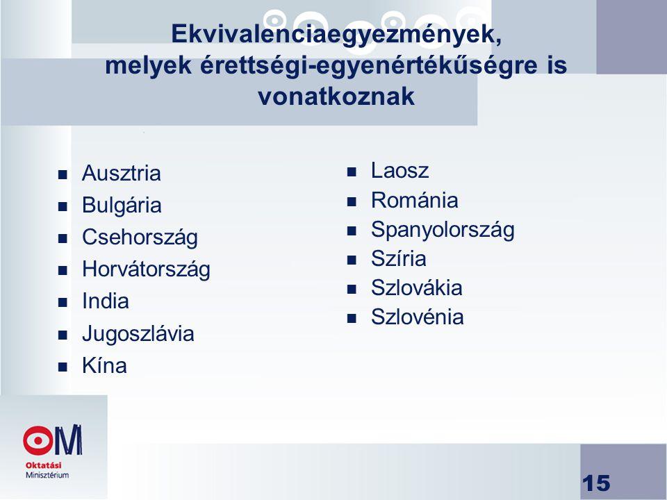 15 Ekvivalenciaegyezmények, melyek érettségi-egyenértékűségre is vonatkoznak n Ausztria n Bulgária n Csehország n Horvátország n India n Jugoszlávia n