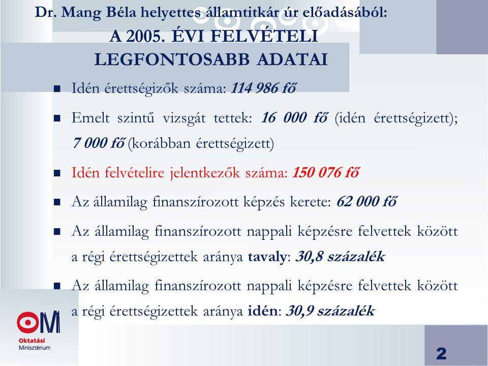 2 Dr. Mang Béla helyettes államtitkár úr előadásából: A 2005. ÉVI FELVÉTELI LEGFONTOSABB ADATAI n Idén érettségizők száma: 114 986 fő n Emelt szintű v