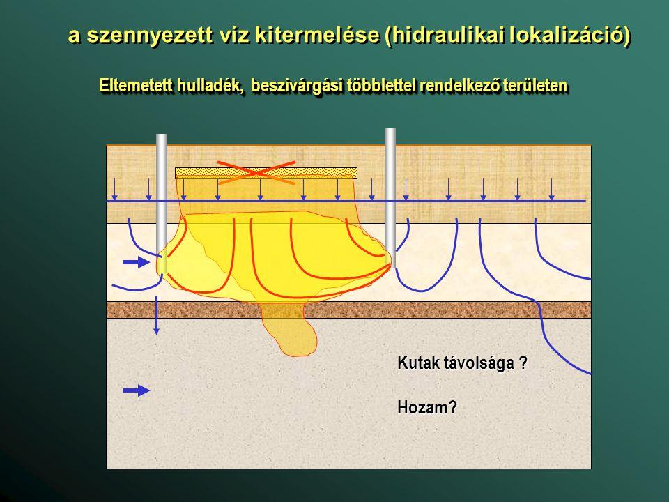 a szennyezett víz kitermelése (hidraulikai lokalizáció) Eltemetett hulladék, beszivárgási többlettel rendelkező területen Kutak távolsága ? Hozam?