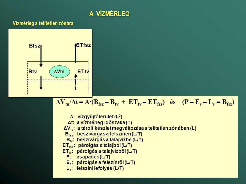 A VÍZMÉRLEG A VÍZMÉRLEG Btv ET tv Q pbe Q pki Q fa-fsz Q fsz-fa K ΔV t v Vízmérleg a telített zónára ΔV tv /Δt = A·(B tv - ET tv ) + Q be - Q ki + Q fsz-fa – Q fa-fsz – K A: vízgyűjtőterület (L 2 ) Δt: a vízmérleg időszaka (T) ΔV tv : a tárolt készlet megváltozása (L) B tv : beszivárgás a talajvízbe (L/T) ET tv : párolgás a talajvízből (L/T) Q be : oldalirányú beáramlás (L 3 /T) Q ki : oldalirányú kiáramlás (L 3 /T) Q fsz-fa : a felszíni vizekből származó szivárgás (partiszűrés is!) (L 3 /T) Q fa-fsz : a felszíni vizeket tápláló felszín alatti víz (L 3 /T) K: vízkivétel (L 3 /T)