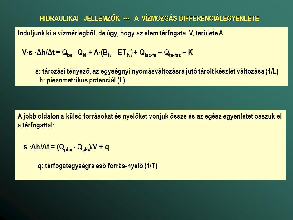 HIDRAULIKAI JELLEMZŐK --- A VÍZMOZGÁS DIFFERENCIÁLEGYENLETE Figyelembe véve, hogy a jobb oldal első tagja a belépő és a kilépő hozam eredője, vagyis a sebességvektornak (v) a V térfogat felületére vonatkozó integrálja, és hogy ennek matematikai azonosságon alapuló kifejtése a vektor divergenciája, valamint, hogy a nyomásváltozás idő szerinti differenciálhányadosa helyett a parciális differenciál írható: s ·  h/  t = - div(v) + q Ha a sebességet a Darcy-törvény szerint számítjuk, azaz v = - K.