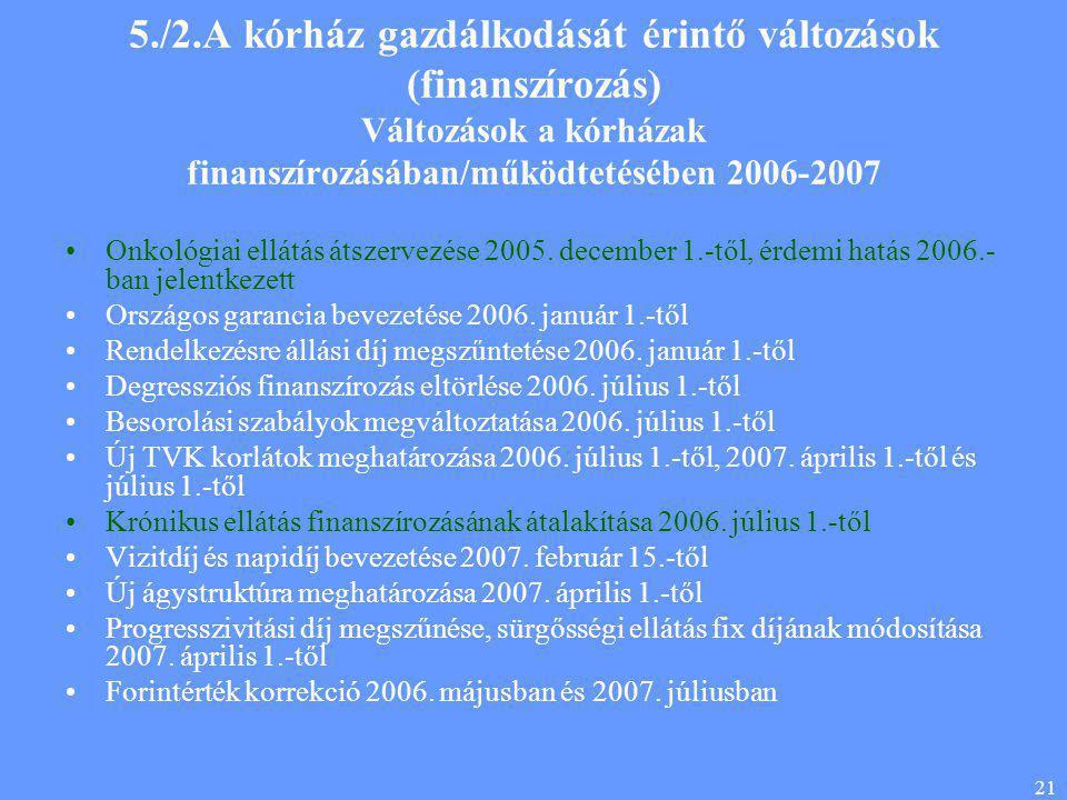 21 5./2.A kórház gazdálkodását érintő változások (finanszírozás) Változások a kórházak finanszírozásában/működtetésében 2006-2007 •Onkológiai ellátás átszervezése 2005.