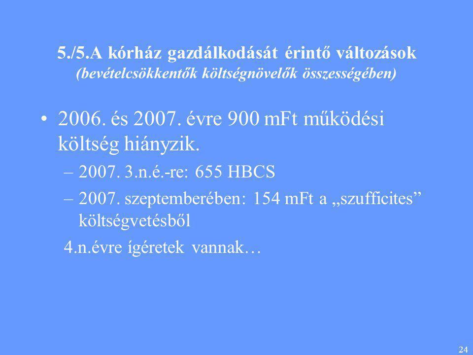 24 5./5.A kórház gazdálkodását érintő változások (bevételcsökkentők költségnövelők összességében) •2006. és 2007. évre 900 mFt működési költség hiányz