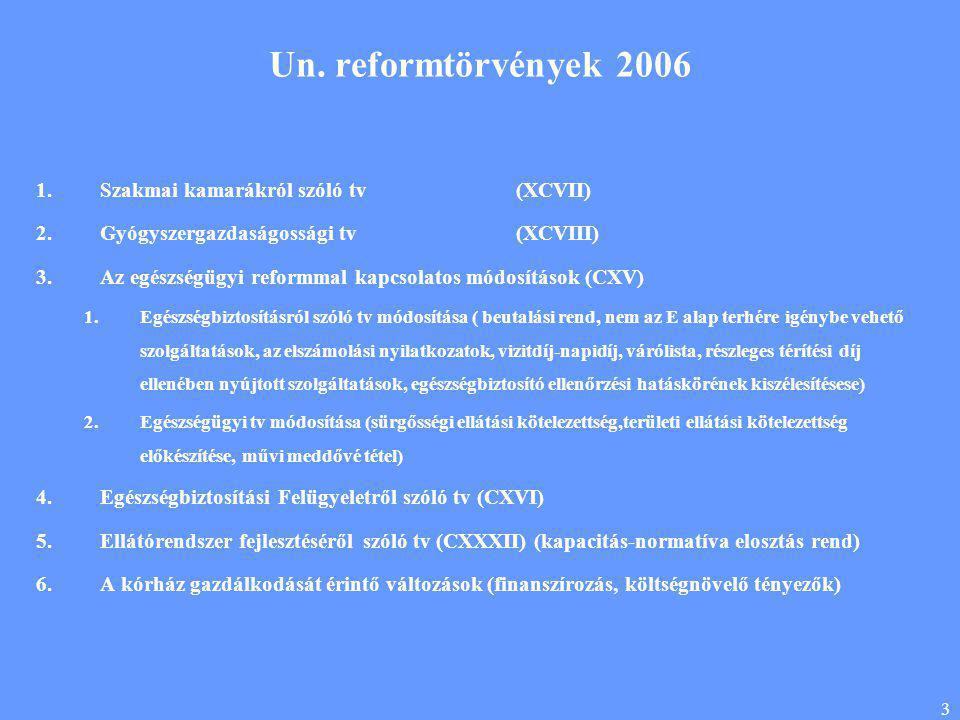 3 Un. reformtörvények 2006 1.Szakmai kamarákról szóló tv(XCVII) 2.Gyógyszergazdaságossági tv (XCVIII) 3.Az egészségügyi reformmal kapcsolatos módosítá