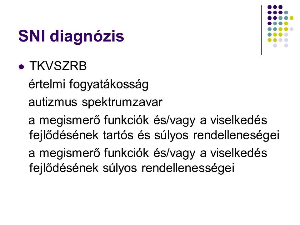 SNI diagnózis  TKVSZRB értelmi fogyatákosság autizmus spektrumzavar a megismerő funkciók és/vagy a viselkedés fejlődésének tartós és súlyos rendellen