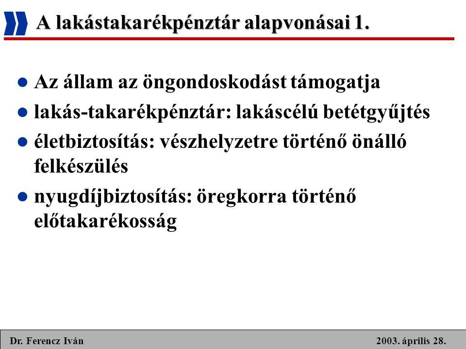 2003. április 28.Dr. Ferencz Iván A lakástakarékpénztár alapvonásai 1.  Az állam az öngondoskodást támogatja  lakás-takarékpénztár: lakáscélú betétg