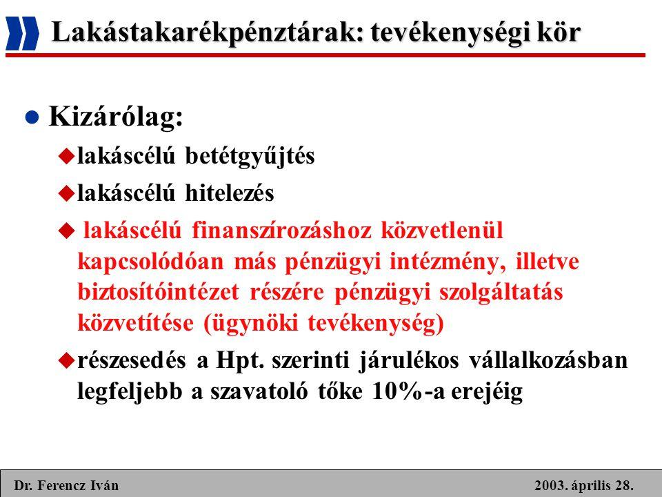 2003. április 28.Dr. Ferencz Iván Lakástakarékpénztárak: tevékenységi kör  Kizárólag:  lakáscélú betétgyűjtés  lakáscélú hitelezés  lakáscélú fina