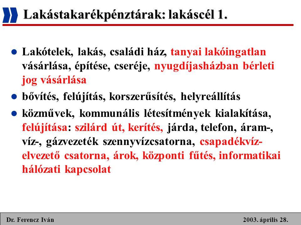 2003. április 28.Dr. Ferencz Iván Lakástakarékpénztárak: lakáscél 1.  Lakótelek, lakás, családi ház, tanyai lakóingatlan vásárlása, építése, cseréje,