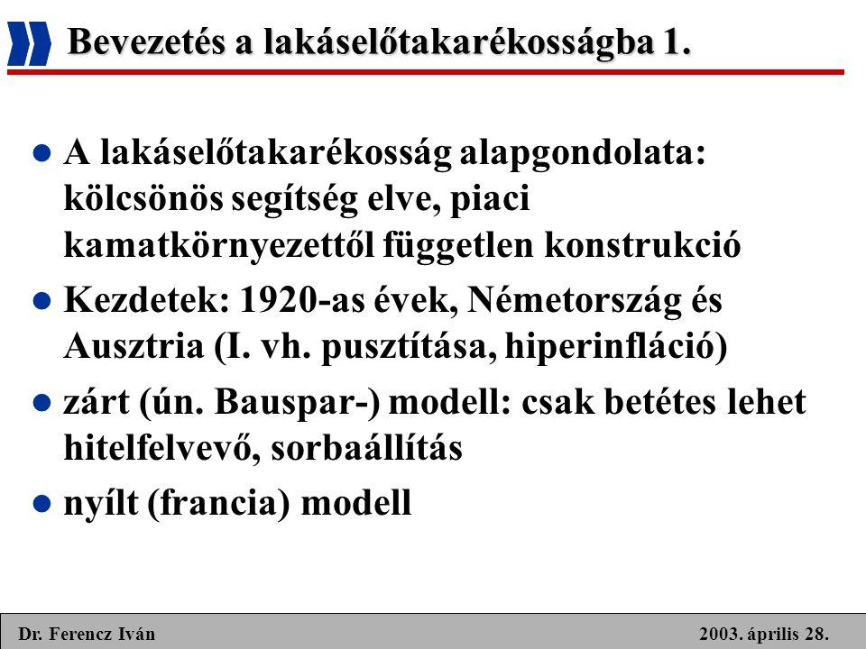 Dr. Ferencz Iván Bevezetés a lakáselőtakarékosságba 1.  A lakáselőtakarékosság alapgondolata: kölcsönös segítség elve, piaci kamatkörnyezettől függet