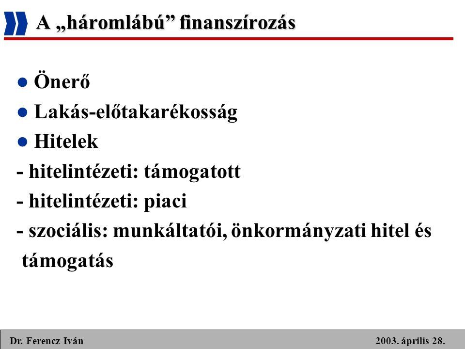 """2003. április 28.Dr. Ferencz Iván A """"háromlábú"""" finanszírozás  Önerő  Lakás-előtakarékosság  Hitelek - hitelintézeti: támogatott - hitelintézeti: p"""