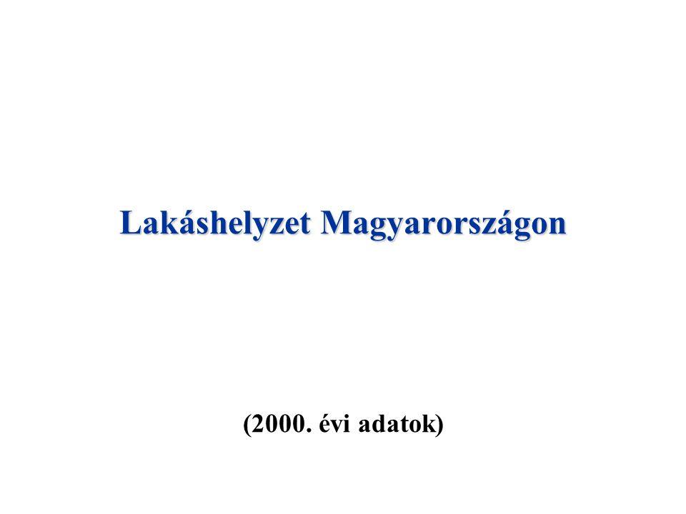 Lakáshelyzet Magyarországon Lakáshelyzet Magyarországon (2000. évi adatok)