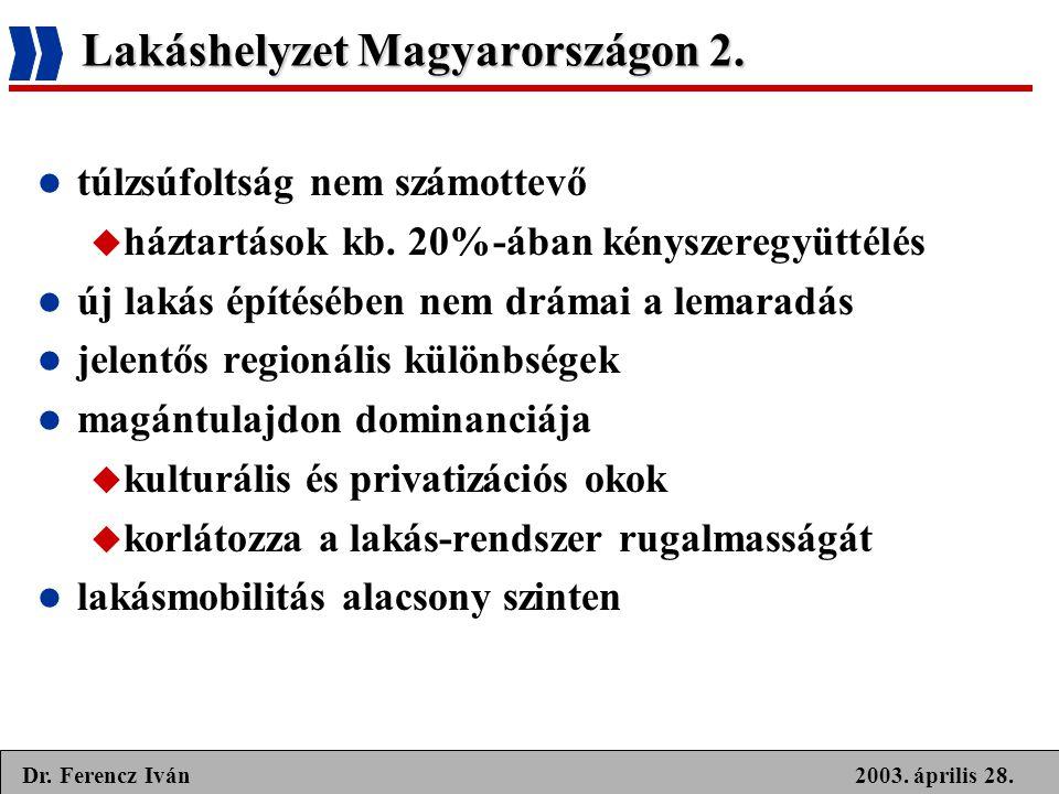 2003. április 28.Dr. Ferencz Iván Lakáshelyzet Magyarországon 2.  túlzsúfoltság nem számottevő  háztartások kb. 20%-ában kényszeregyüttélés  új lak