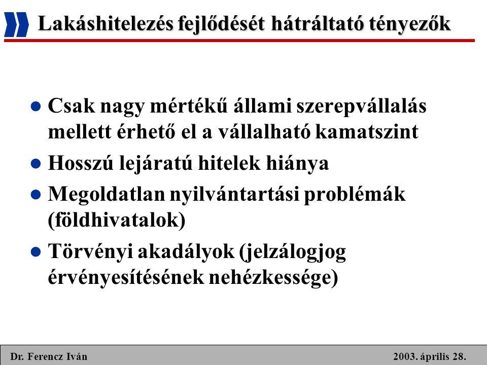 2003. április 28.Dr. Ferencz Iván Lakáshitelezés fejlődését hátráltató tényezők  Csak nagy mértékű állami szerepvállalás mellett érhető el a vállalha