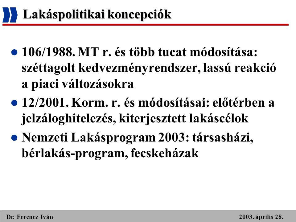 2003. április 28.Dr. Ferencz Iván Lakáspolitikai koncepciók  106/1988. MT r. és több tucat módosítása: széttagolt kedvezményrendszer, lassú reakció a