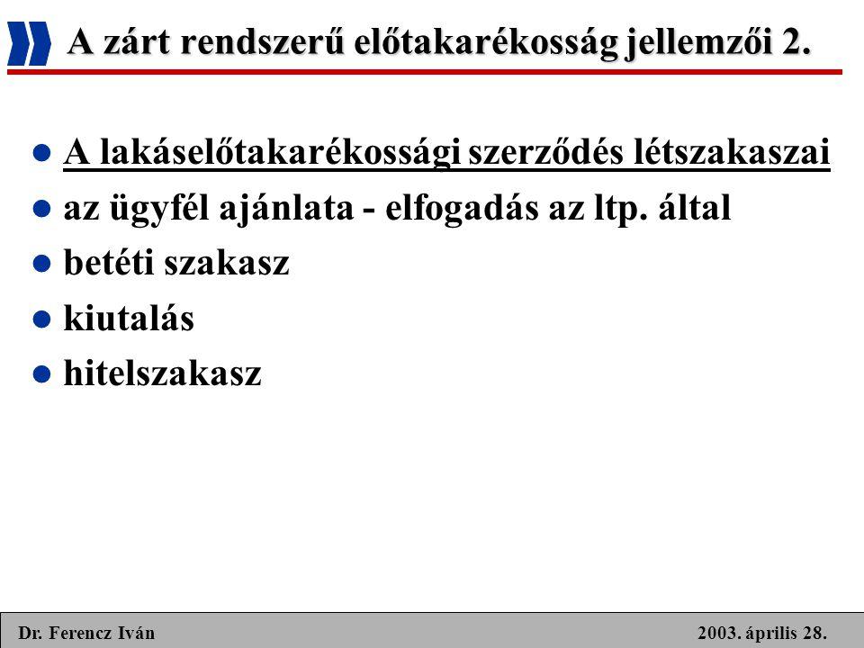 2003. április 28.Dr. Ferencz Iván A zárt rendszerű előtakarékosság jellemzői 2.  A lakáselőtakarékossági szerződés létszakaszai  az ügyfél ajánlata