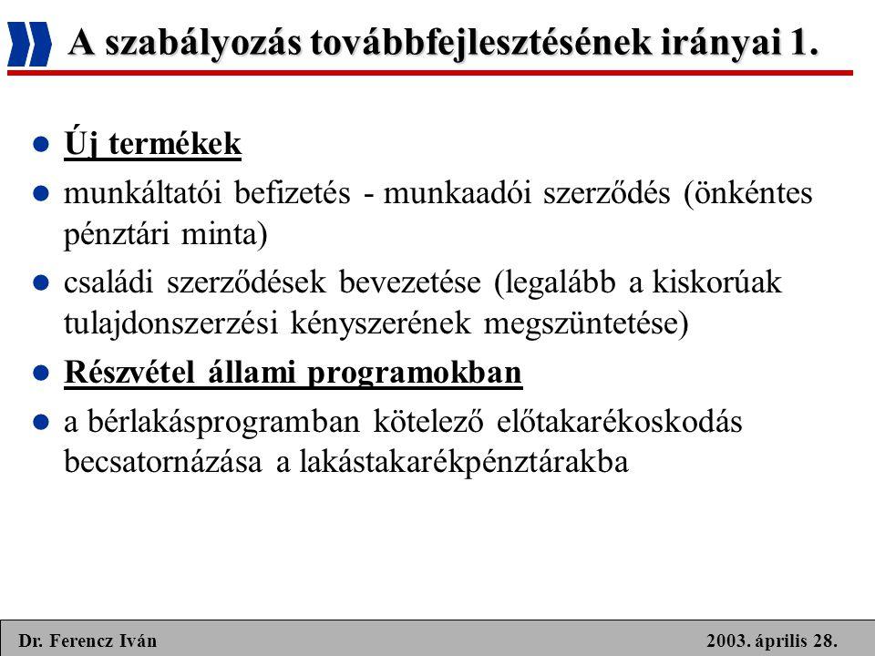 2003. április 28.Dr. Ferencz Iván A szabályozás továbbfejlesztésének irányai 1.  Új termékek  munkáltatói befizetés - munkaadói szerződés (önkéntes