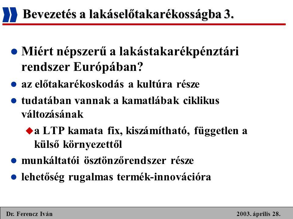 2003. április 28.Dr. Ferencz Iván Bevezetés a lakáselőtakarékosságba 3.  Miért népszerű a lakástakarékpénztári rendszer Európában?  az előtakarékosk