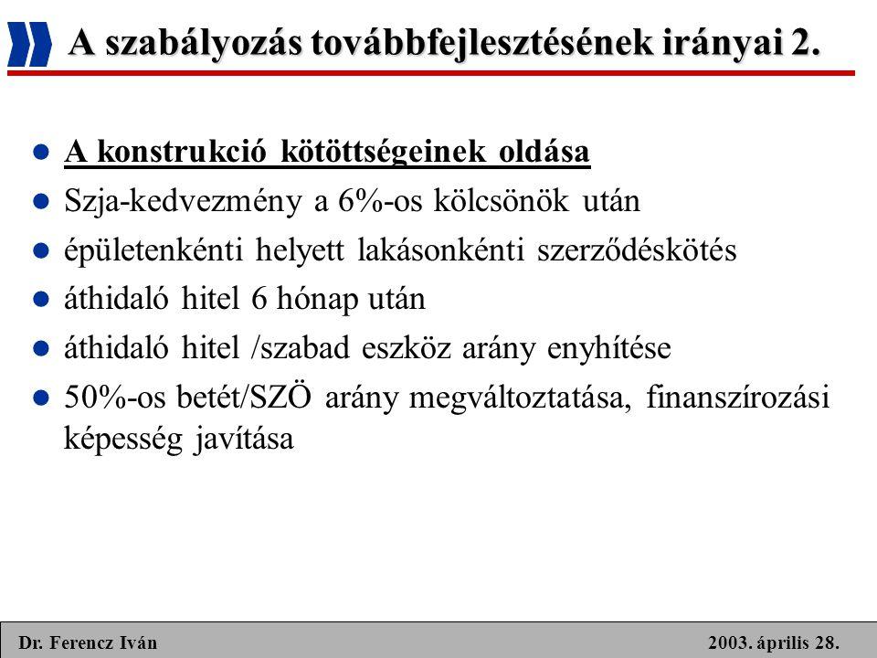 2003. április 28.Dr. Ferencz Iván A szabályozás továbbfejlesztésének irányai 2.  A konstrukció kötöttségeinek oldása  Szja-kedvezmény a 6%-os kölcsö
