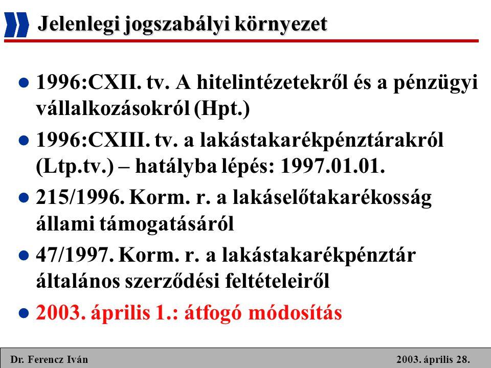 2003. április 28.Dr. Ferencz Iván Jelenlegi jogszabályi környezet  1996:CXII. tv. A hitelintézetekről és a pénzügyi vállalkozásokról (Hpt.)  1996:CX