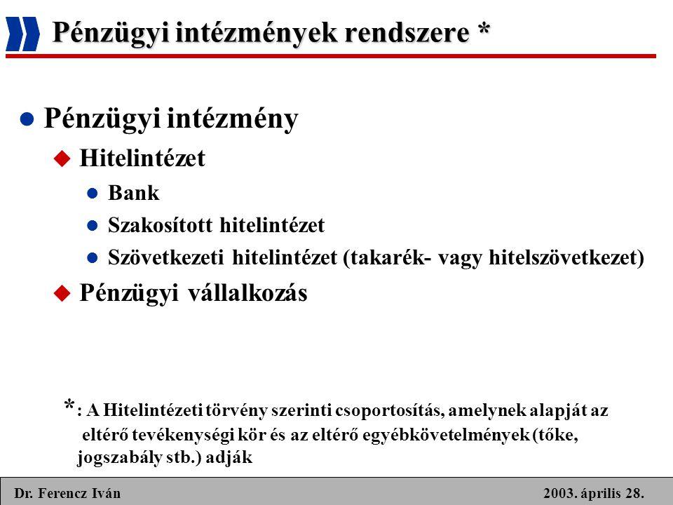 2003. április 28.Dr. Ferencz Iván Pénzügyi intézmények rendszere *  Pénzügyi intézmény  Hitelintézet  Bank  Szakosított hitelintézet  Szövetkezet