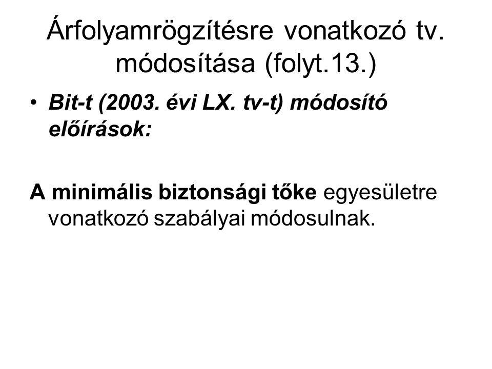Árfolyamrögzítésre vonatkozó tv. módosítása (folyt.13.) •Bit-t (2003. évi LX. tv-t) módosító előírások: A minimális biztonsági tőke egyesületre vonatk