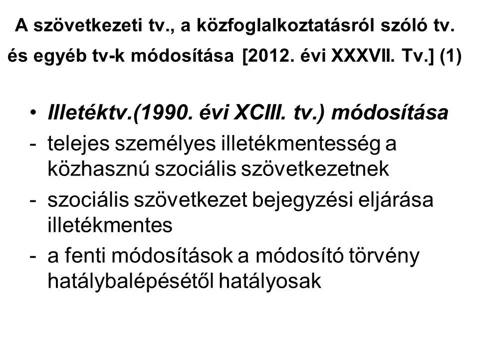 A szövetkezeti tv., a közfoglalkoztatásról szóló tv. és egyéb tv-k módosítása [2012. évi XXXVII. Tv.] (1) •Illetéktv.(1990. évi XCIII. tv.) módosítása
