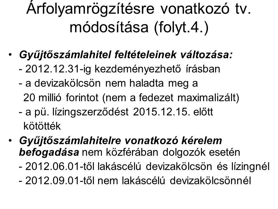 Árfolyamrögzítésre vonatkozó tv. módosítása (folyt.4.) •Gyűjtőszámlahitel feltételeinek változása: - 2012.12.31-ig kezdeményezhető írásban - a devizak