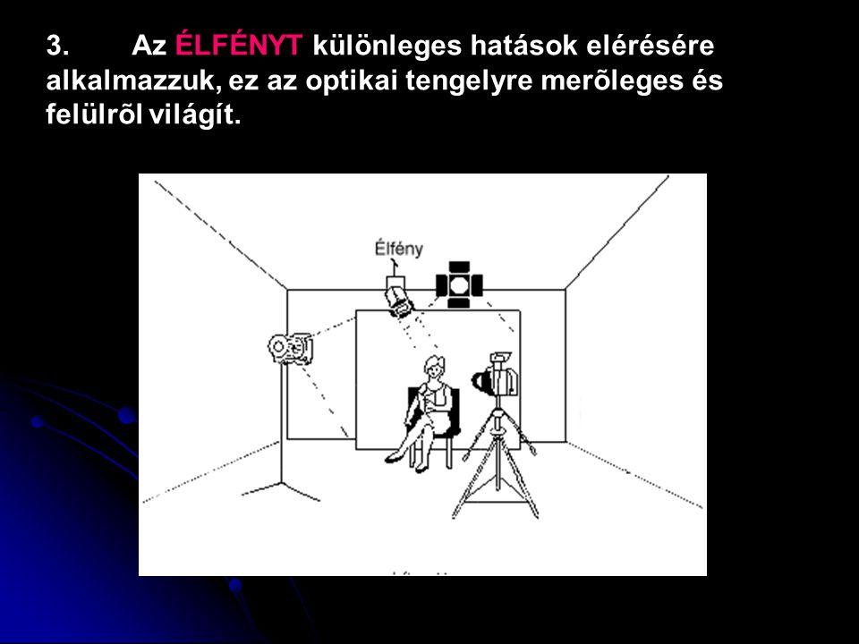 3. Az ÉLFÉNYT különleges hatások elérésére alkalmazzuk, ez az optikai tengelyre merõleges és felülrõl világít.