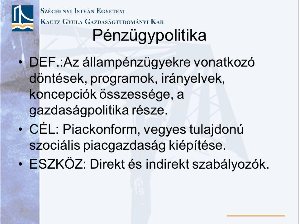 A pénzügypolitika részei •Fiskális politika –Költségvetési politika –Adópolitika •Monetáris politika –Pénzpolitika –Hitelpolitika