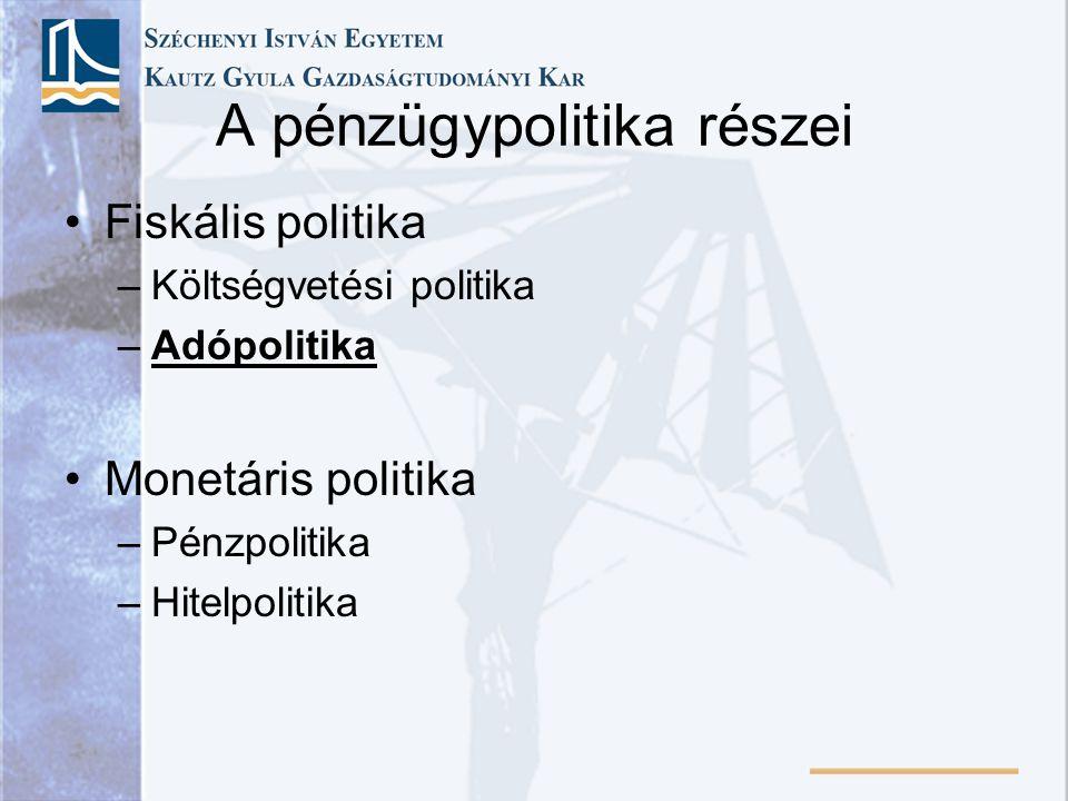 A mai magyar adórendszer kialakulása 1868 – Első magyar adórendszer •Földadó (1868.