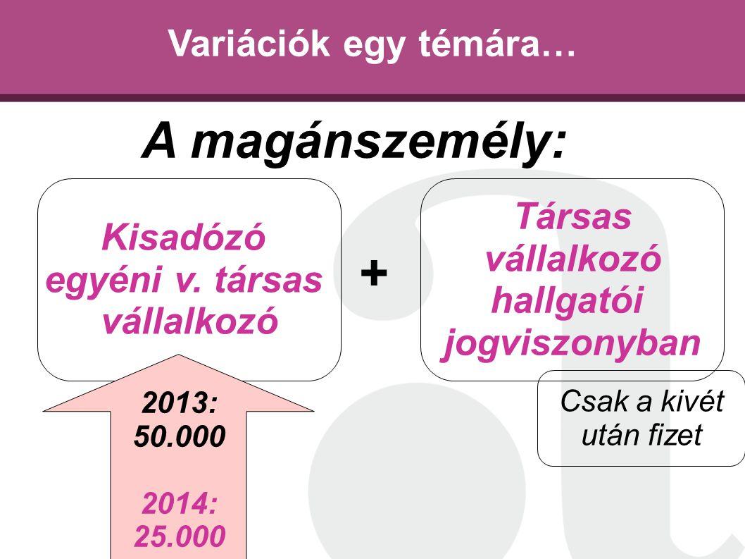 Variációk egy témára… Kisadózó egyéni v. társas vállalkozó Társas vállalkozó hallgatói jogviszonyban A magánszemély: + 2013: 50.000 2014: 25.000 Csak
