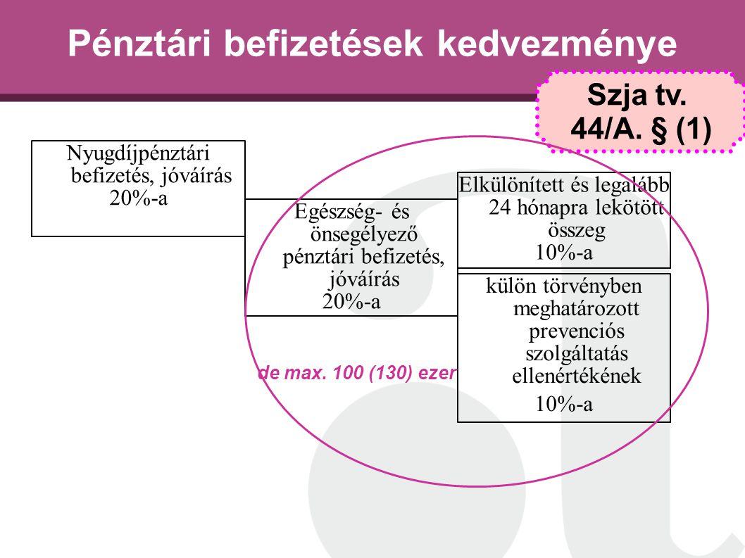 Pénztári befizetések kedvezménye Nyugdíjpénztári befizetés, jóváírás 20%-a Szja tv. 44/A. § (1) Egészség- és önsegélyező pénztári befizetés, jóváírás