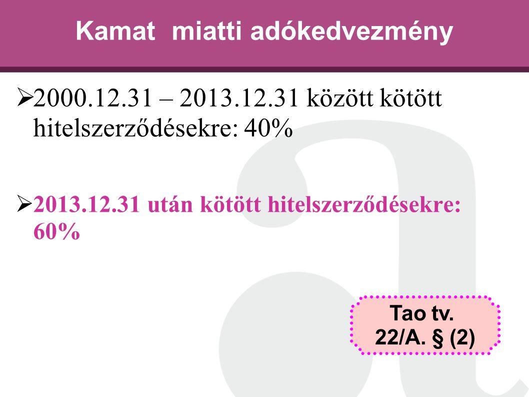 Kamat miatti adókedvezmény  2000.12.31 – 2013.12.31 között kötött hitelszerződésekre: 40%  2013.12.31 után kötött hitelszerződésekre: 60% Tao tv. 22