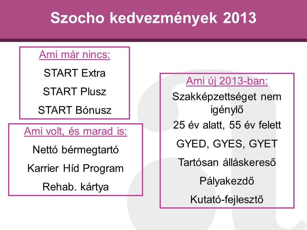 Szocho kedvezmények 2013 Ami már nincs: START Extra START Plusz START Bónusz Ami volt, és marad is: Nettó bérmegtartó Karrier Híd Program Rehab. kárty