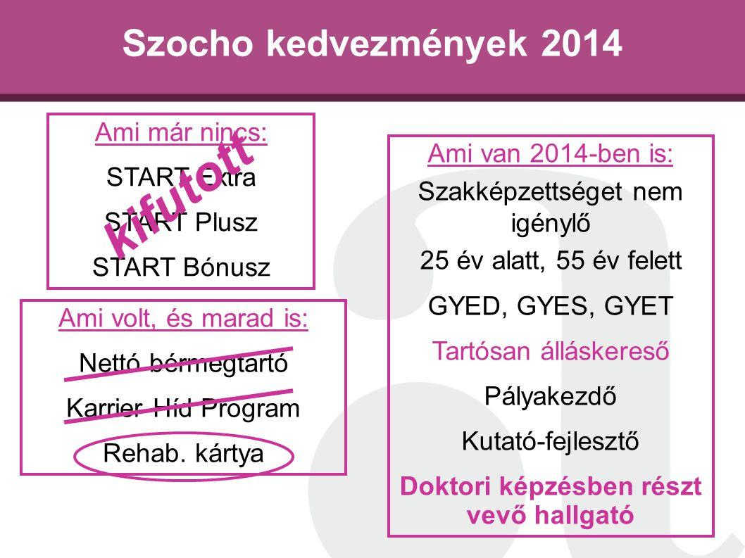 Szocho kedvezmények 2014 Ami már nincs: START Extra START Plusz START Bónusz Ami volt, és marad is: Nettó bérmegtartó Karrier Híd Program Rehab. kárty