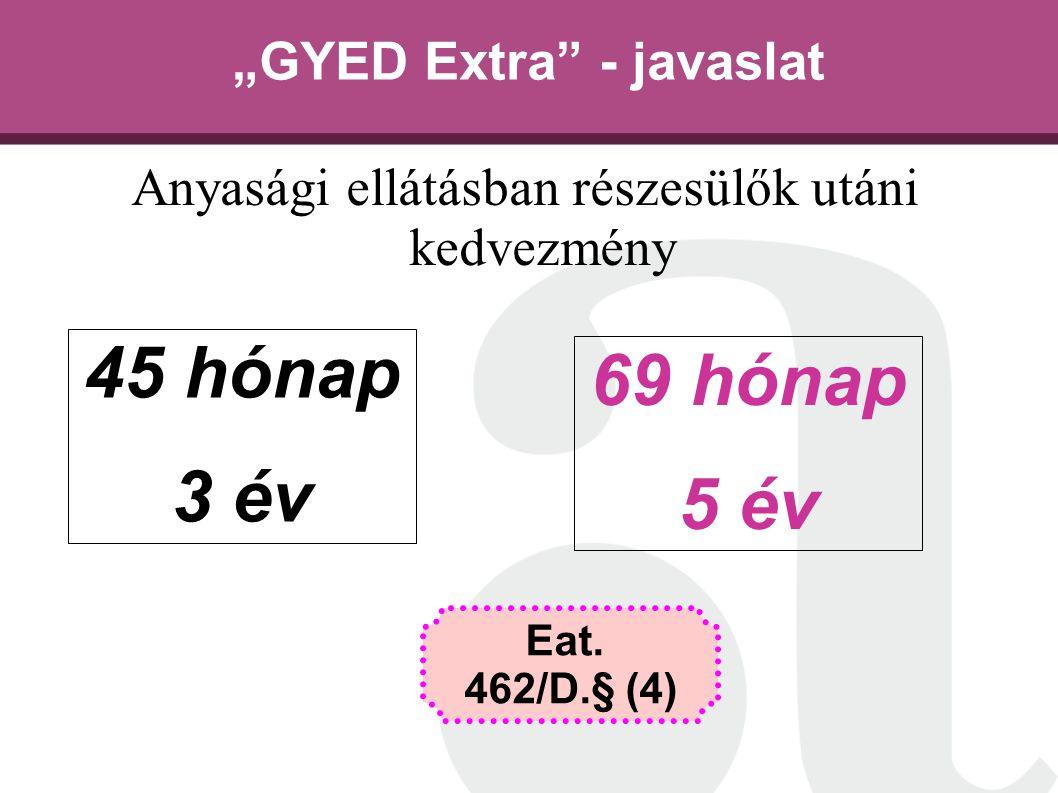 """""""GYED Extra"""" - javaslat Anyasági ellátásban részesülők utáni kedvezmény Eat. 462/D.§ (4) 45 hónap 3 év 69 hónap 5 év"""