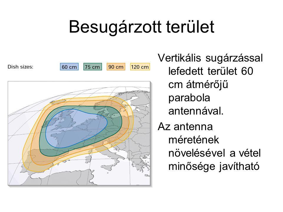 Besugárzott terület Vertikális sugárzással lefedett terület 60 cm átmérőjű parabola antennával. Az antenna méretének növelésével a vétel minősége javí