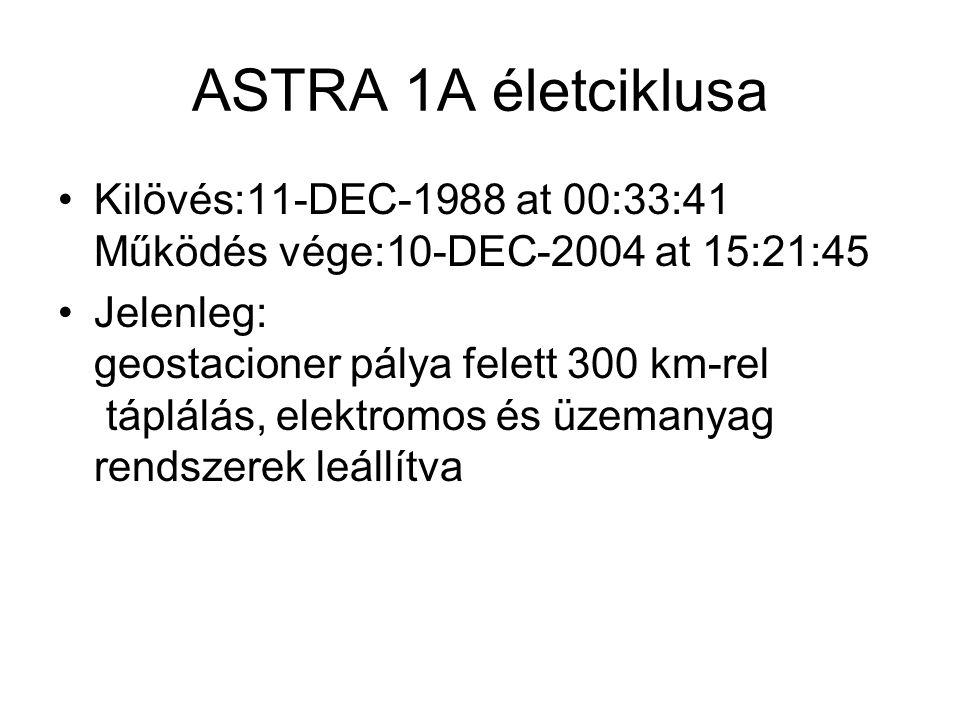 ASTRA 1A életciklusa •Kilövés:11-DEC-1988 at 00:33:41 Működés vége:10-DEC-2004 at 15:21:45 •Jelenleg: geostacioner pálya felett 300 km-rel táplálás, e