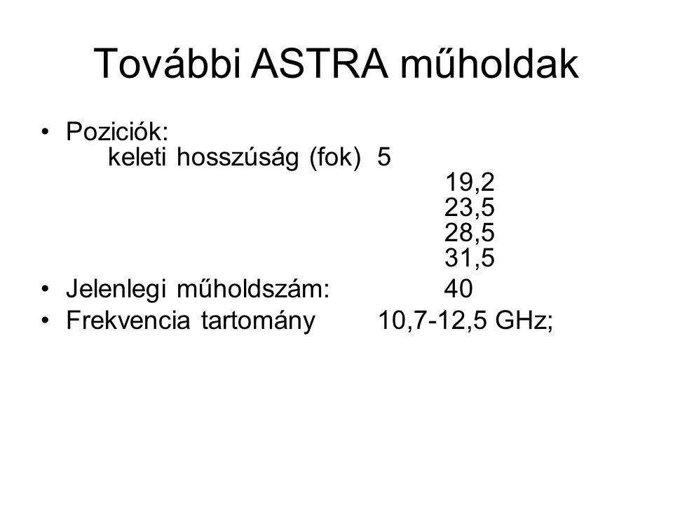 További ASTRA műholdak •Poziciók: keleti hosszúság (fok) 5 19,2 23,5 28,5 31,5 •Jelenlegi műholdszám:40 •Frekvencia tartomány10,7-12,5 GHz;