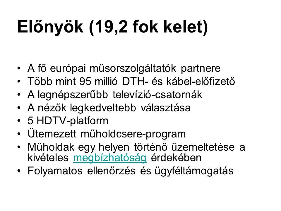 Előnyök (19,2 fok kelet) •A fő európai műsorszolgáltatók partnere •Több mint 95 millió DTH- és kábel-előfizető •A legnépszerűbb televízió-csatornák •A