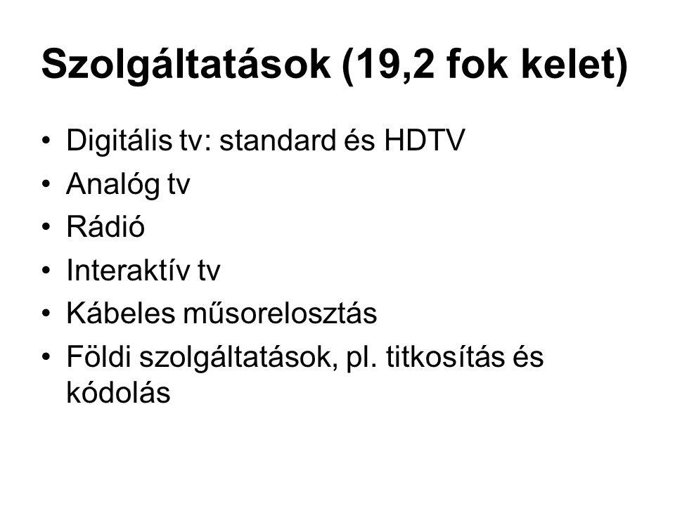 Szolgáltatások (19,2 fok kelet) •Digitális tv: standard és HDTV •Analóg tv •Rádió •Interaktív tv •Kábeles műsorelosztás •Földi szolgáltatások, pl. tit