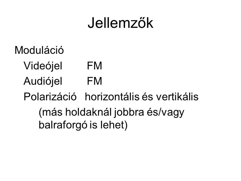 Jellemzők Moduláció VideójelFM AudiójelFM Polarizáció horizontális és vertikális (más holdaknál jobbra és/vagy balraforgó is lehet)