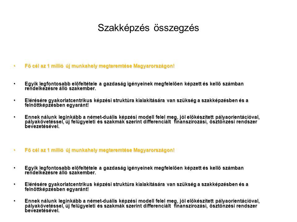 Szakképzés összegzés •Fő cél az 1 millió új munkahely megteremtése Magyarországon.