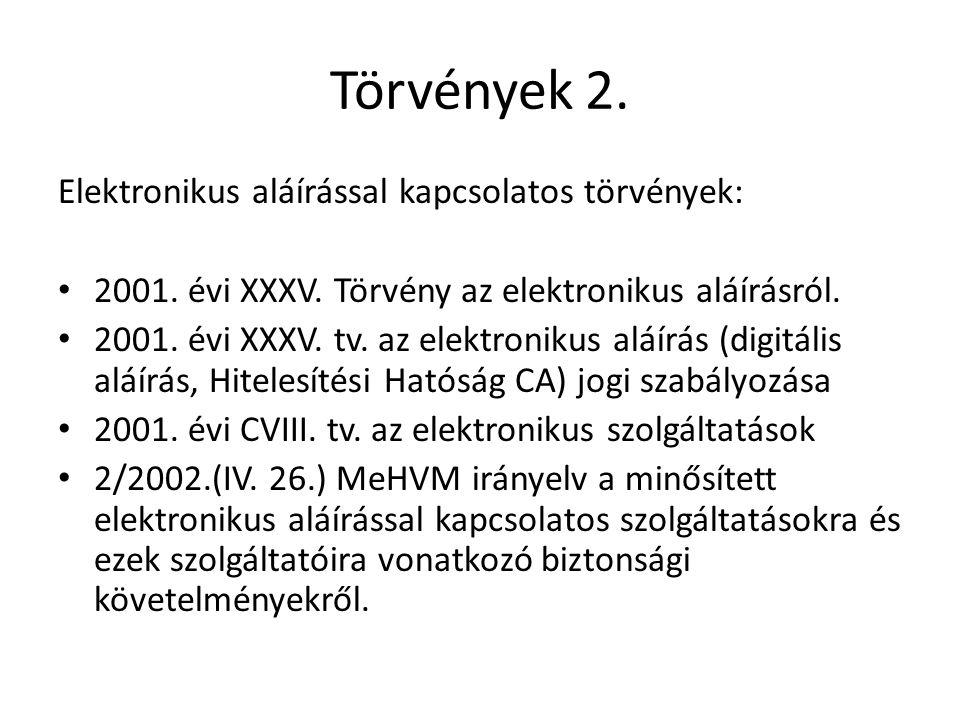 Törvények 2. Elektronikus aláírással kapcsolatos törvények: • 2001.