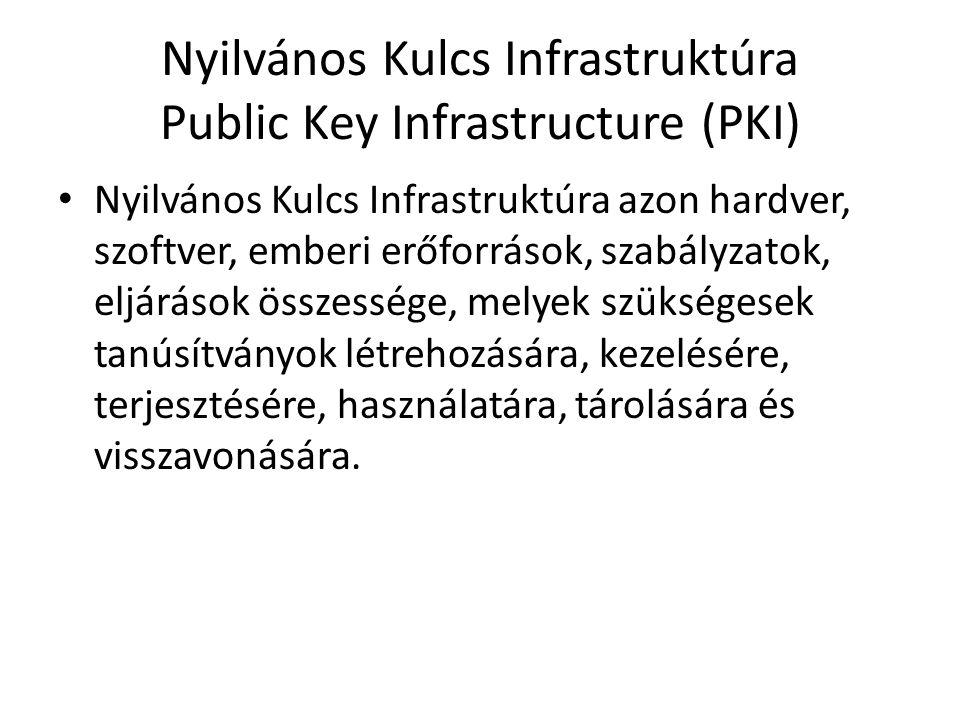 Nyilvános Kulcs Infrastruktúra Public Key Infrastructure (PKI) • Nyilvános Kulcs Infrastruktúra azon hardver, szoftver, emberi erőforrások, szabályzatok, eljárások összessége, melyek szükségesek tanúsítványok létrehozására, kezelésére, terjesztésére, használatára, tárolására és visszavonására.